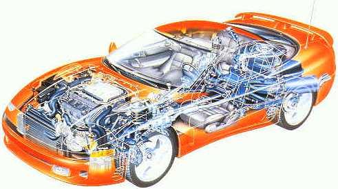 آشنایی کلی با رشته مکانیک خودرو